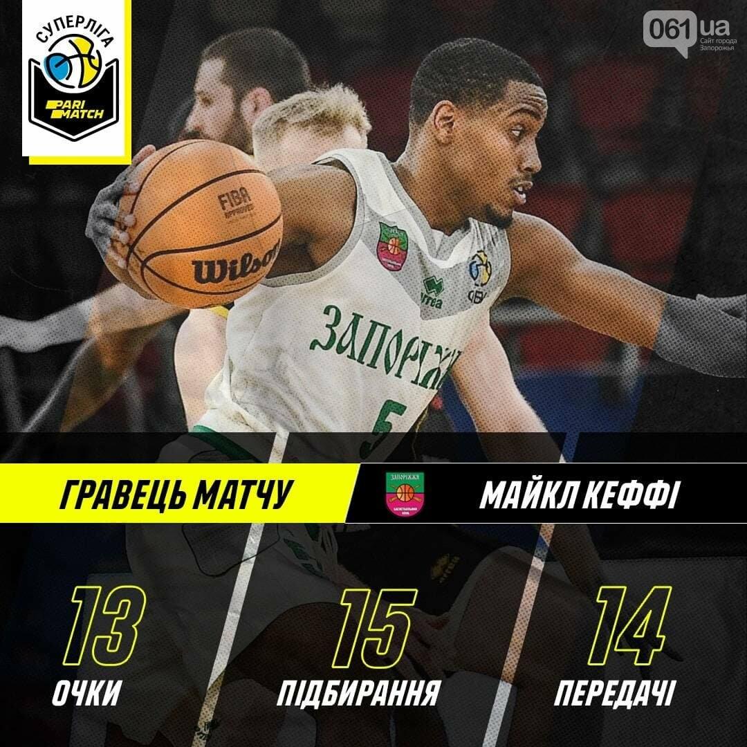 «Запорожье» выгрызает важную победу в «Киев-Баскета», фото-3