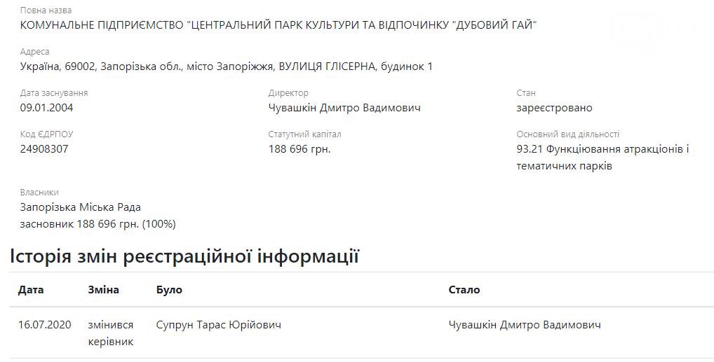 Директор парка «Дубовая Роща» и депутат Запорожского облсовета задекларировал биткоины и миллион гривен «наличкой», фото-1