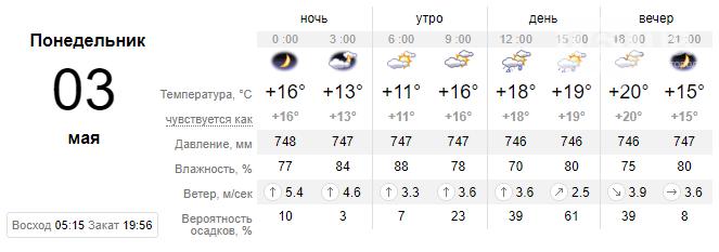Будет ли дождь в понедельник и что ожидать от погоды на неделе, фото-1