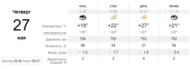 screenshot26 60aa811914e72 - Погода в Запорожье на текущую неделю: что ожидать и на что надеяться