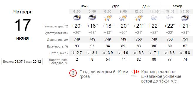 screenshot125 60ca14805cf56 - Синоптики предупреждают о резком ухудшении условий, - погода в Запорожье на завтра