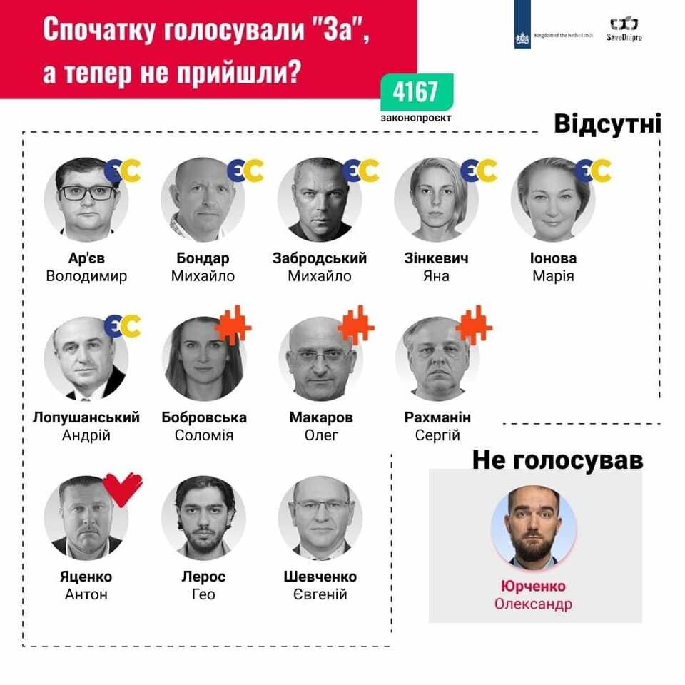 Стало известно, как голосовали запорожские нардепы за законопроект об уменьшении промышленного загрязнения, фото-1