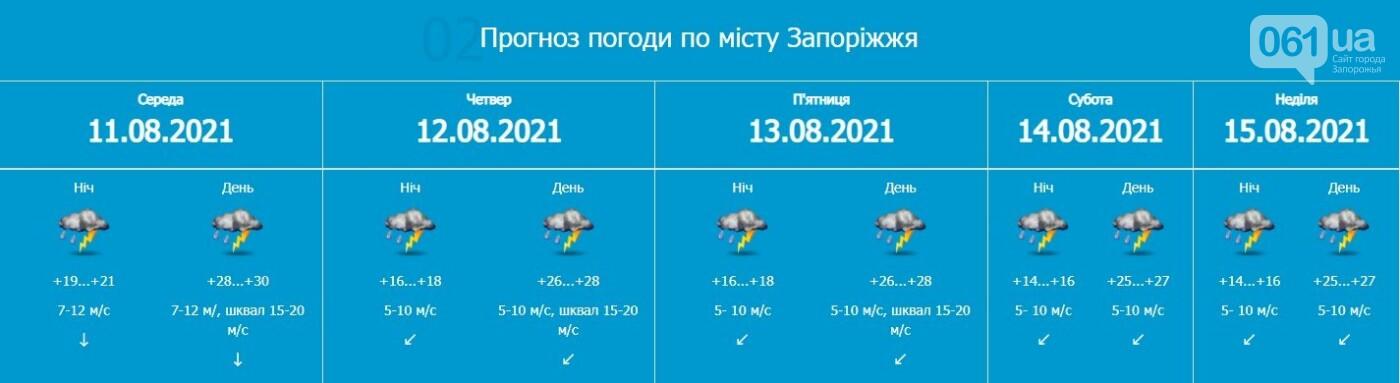 screenshot311 61128001083c2 - В Запорожье прогнозируют грозу и шквальный ветер