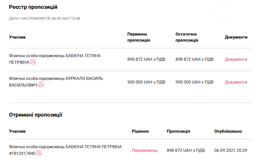 Запорожский кинотеатр «Довженко» заплатит 900 тысяч гривен столичной предпринимательнице за кинофестиваль «ZIFF», фото-1
