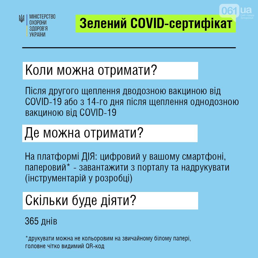 """Кабмин ввел """"желтый"""" и """"зеленый"""" COVID-сертификаты: что это значит , фото-2"""