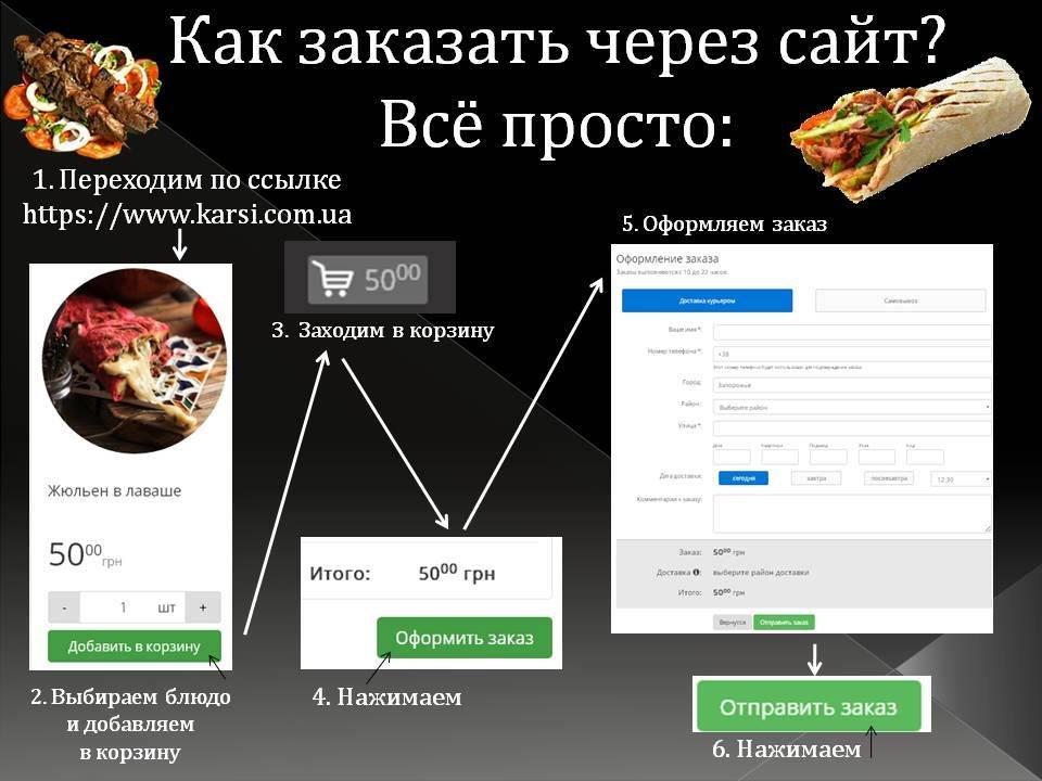 Доставка еды в Запорожье: обзор и сравнение, фото-39