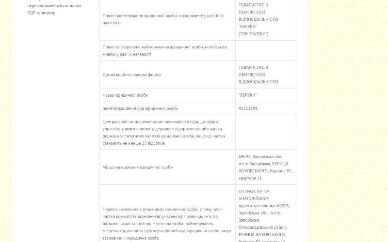 "Газету ""Запорозька Січ"" теперь контролирует сотрудница Артура Гатунка: он говорит, что не знал, фото-6"