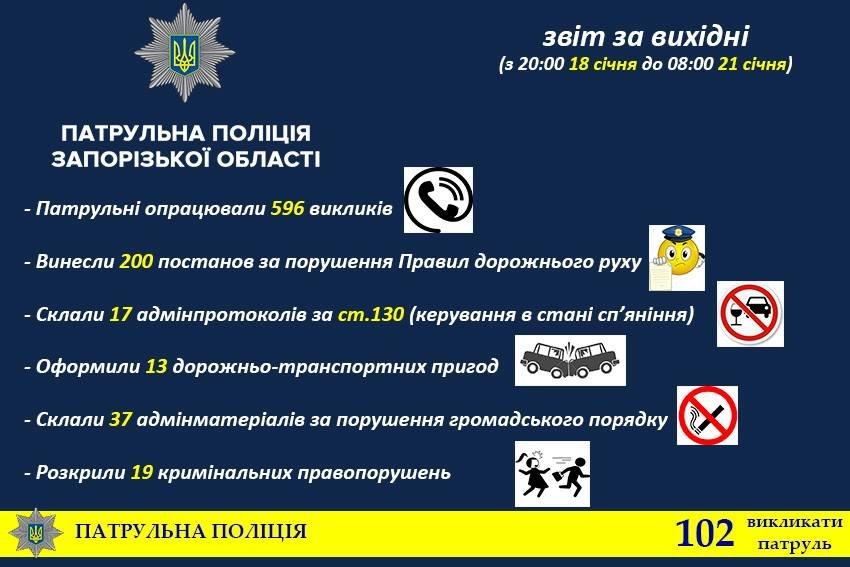 В Запорожье за выходные остановили 17 пьяных водителей, фото-1