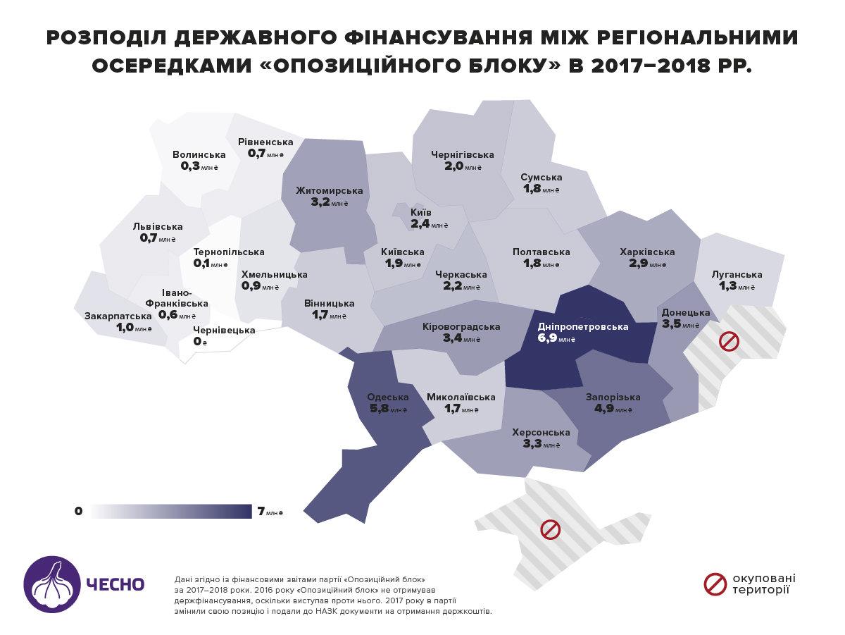 Опубликованы данные о финансировании партий в Запорожье: лидируют «Оппоблок», «Солидарность» и «Наш Край» , фото-2