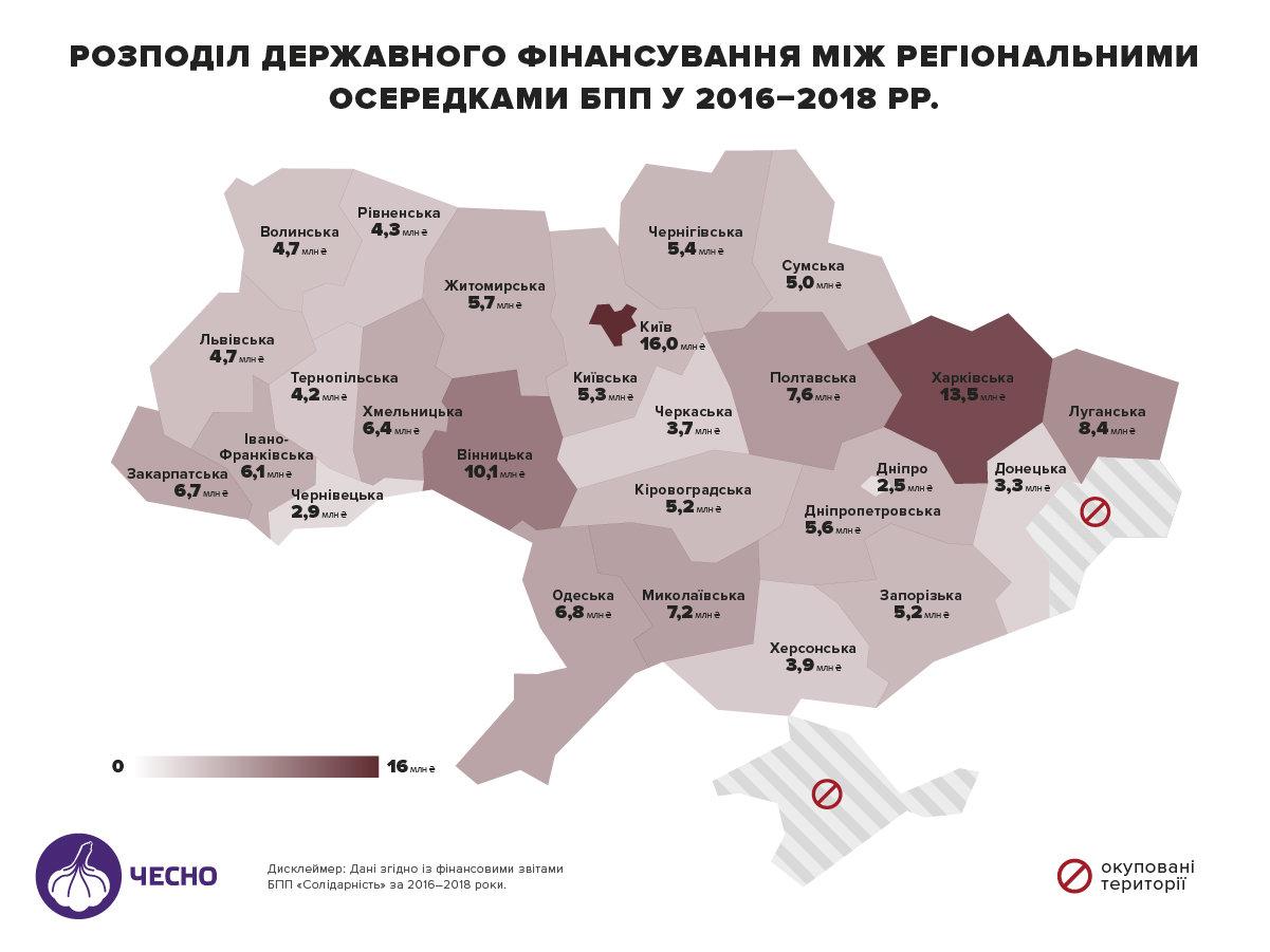 Опубликованы данные о финансировании партий в Запорожье: лидируют «Оппоблок», «Солидарность» и «Наш Край» , фото-3