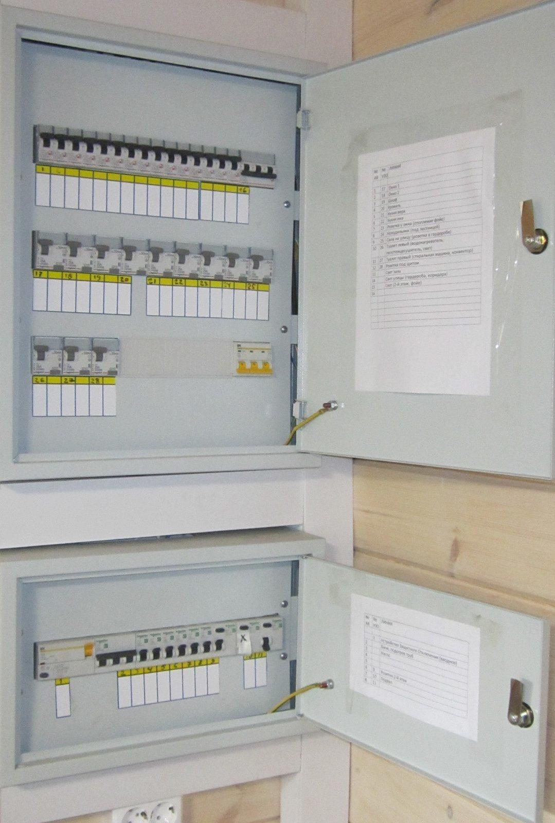 Как вызвать электрика в Запорожье, с гарантией качества и не переплатив, фото-8
